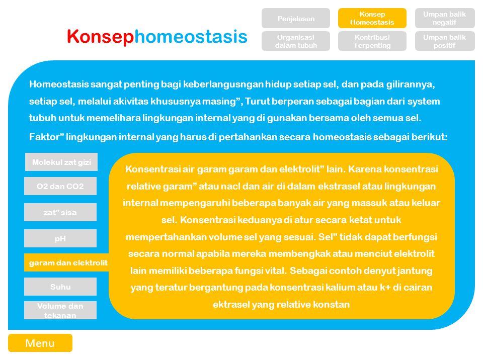 Konsephomeostasis Menu