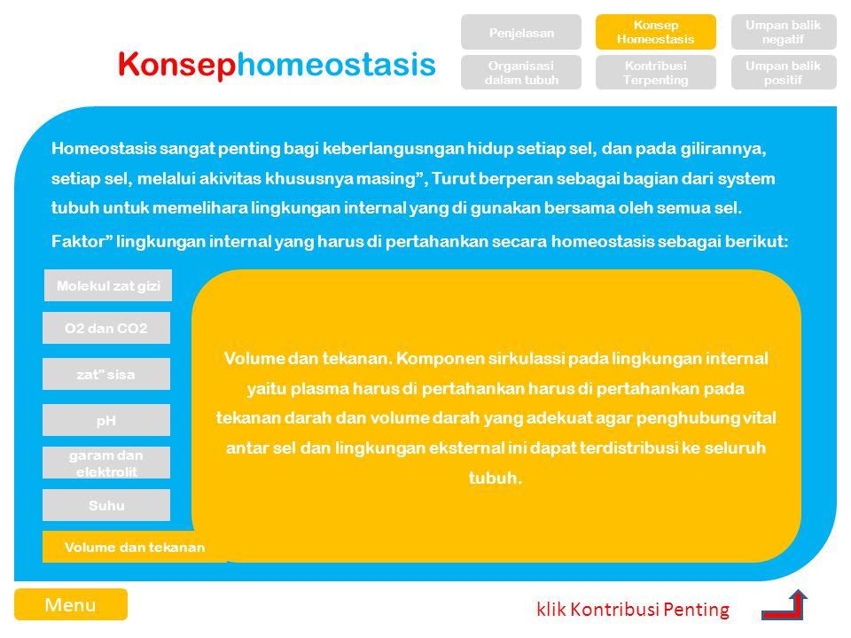 Konsephomeostasis Menu klik Kontribusi Penting