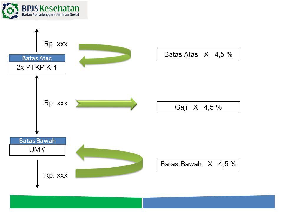 Rp. xxx Batas Atas X 4,5 % Batas Atas. 2x PTKP K-1. Rp. xxx. Gaji X 4,5 % Batas Bawah.