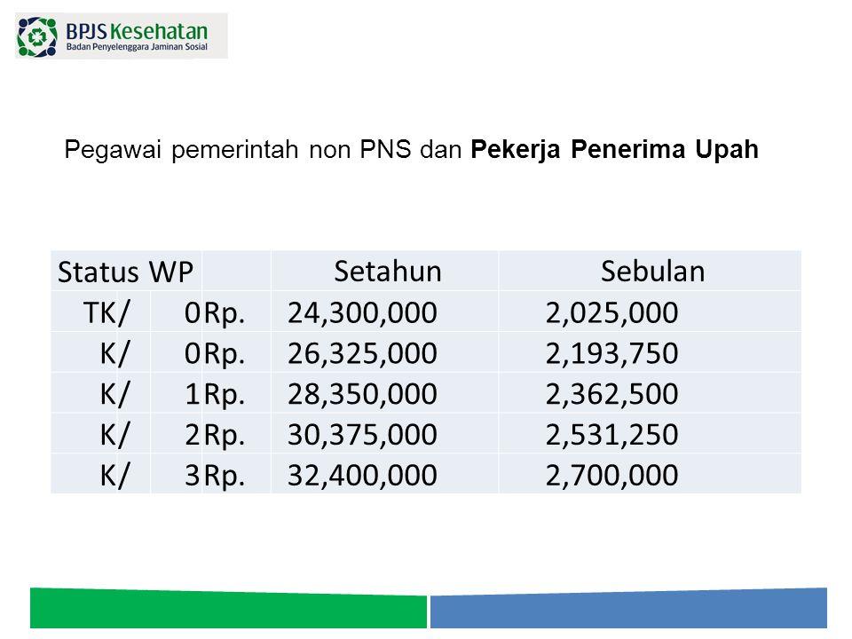 Status WP Setahun Sebulan TK / Rp. 24,300,000 2,025,000 K 26,325,000