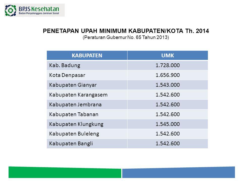PENETAPAN UPAH MINIMUM KABUPATEN/KOTA Th. 2014