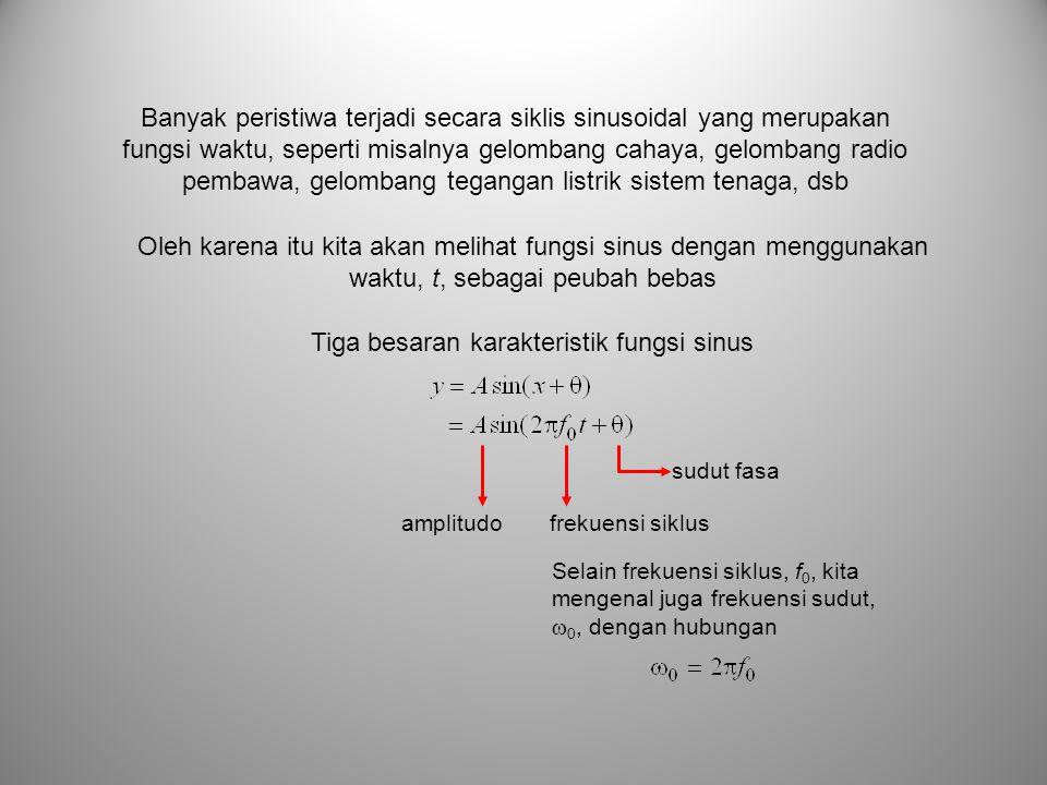 Tiga besaran karakteristik fungsi sinus