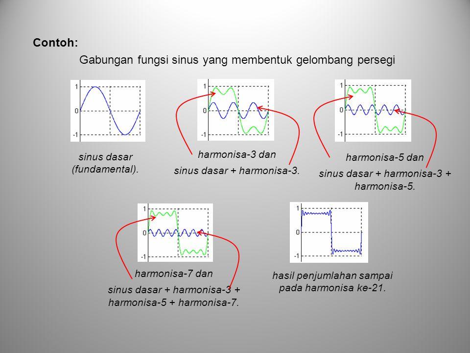 Gabungan fungsi sinus yang membentuk gelombang persegi