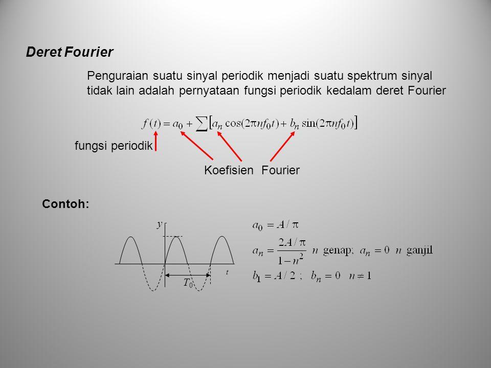 Deret Fourier Penguraian suatu sinyal periodik menjadi suatu spektrum sinyal tidak lain adalah pernyataan fungsi periodik kedalam deret Fourier.