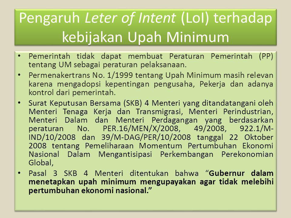 Pengaruh Leter of Intent (LoI) terhadap kebijakan Upah Minimum