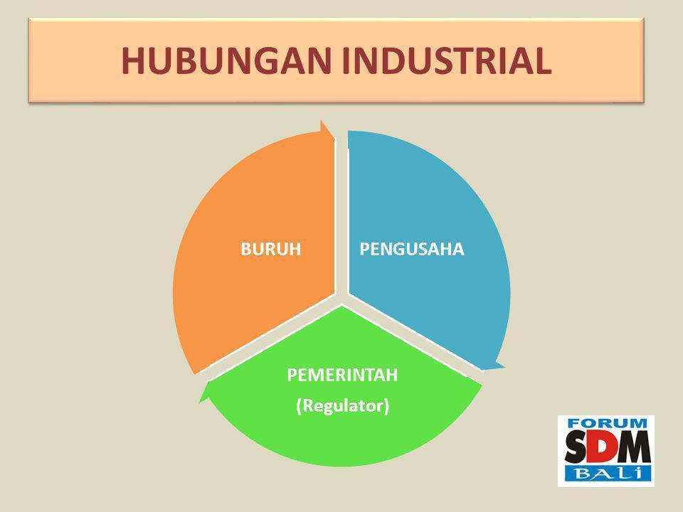 HUBUNGAN INDUSTRIAL PENGUSAHA PEMERINTAH (Regulator) BURUH