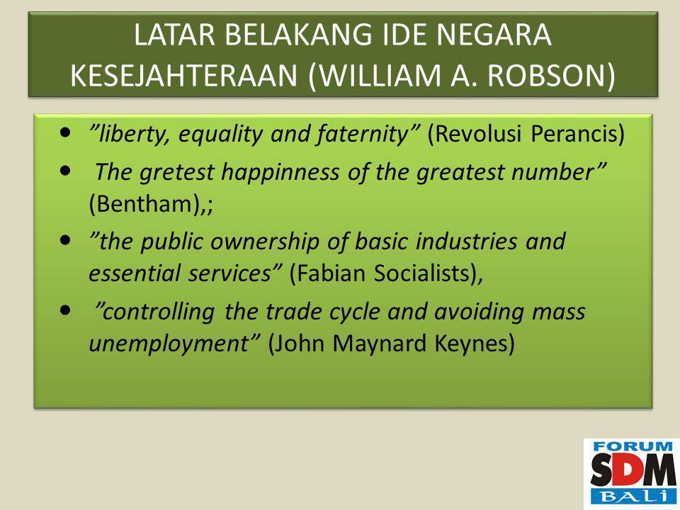 LATAR BELAKANG IDE NEGARA KESEJAHTERAAN (WILLIAM A. ROBSON)