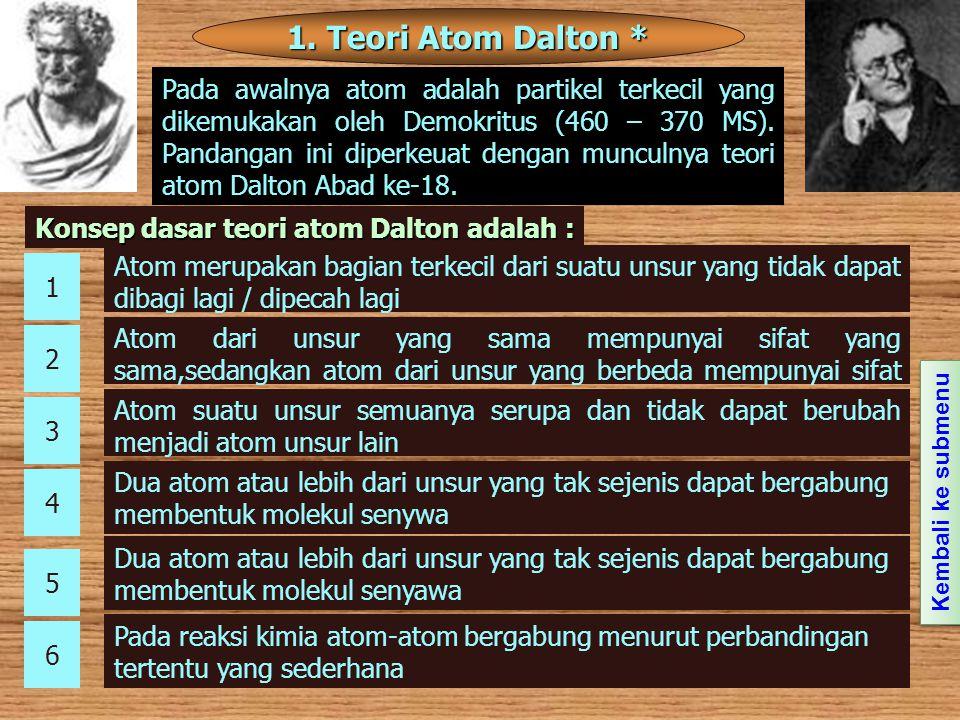 1. Teori Atom Dalton *