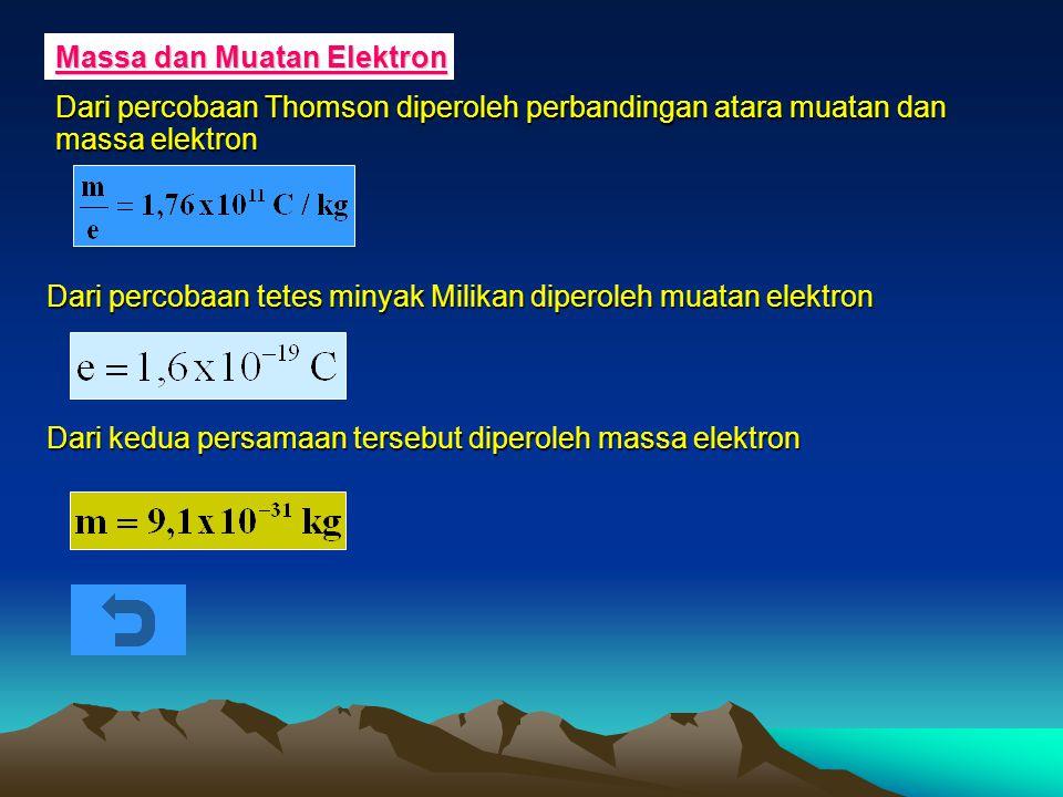 Massa dan Muatan Elektron