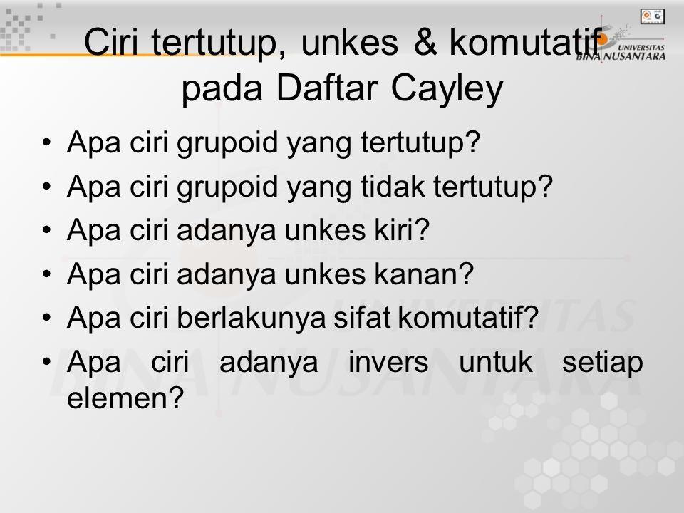 Ciri tertutup, unkes & komutatif pada Daftar Cayley