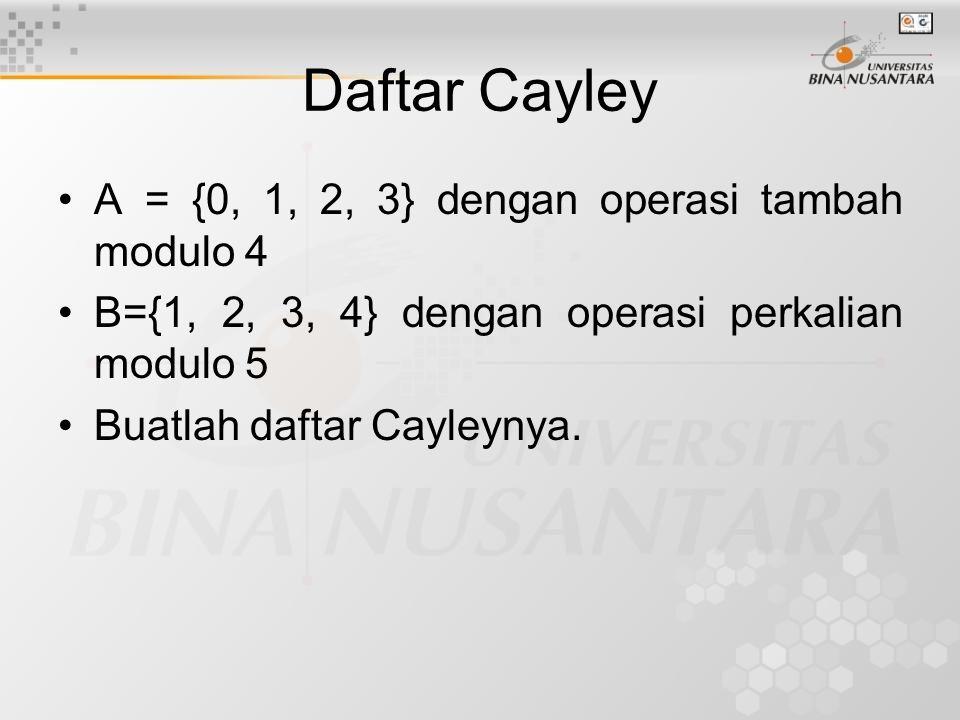 Daftar Cayley A = {0, 1, 2, 3} dengan operasi tambah modulo 4