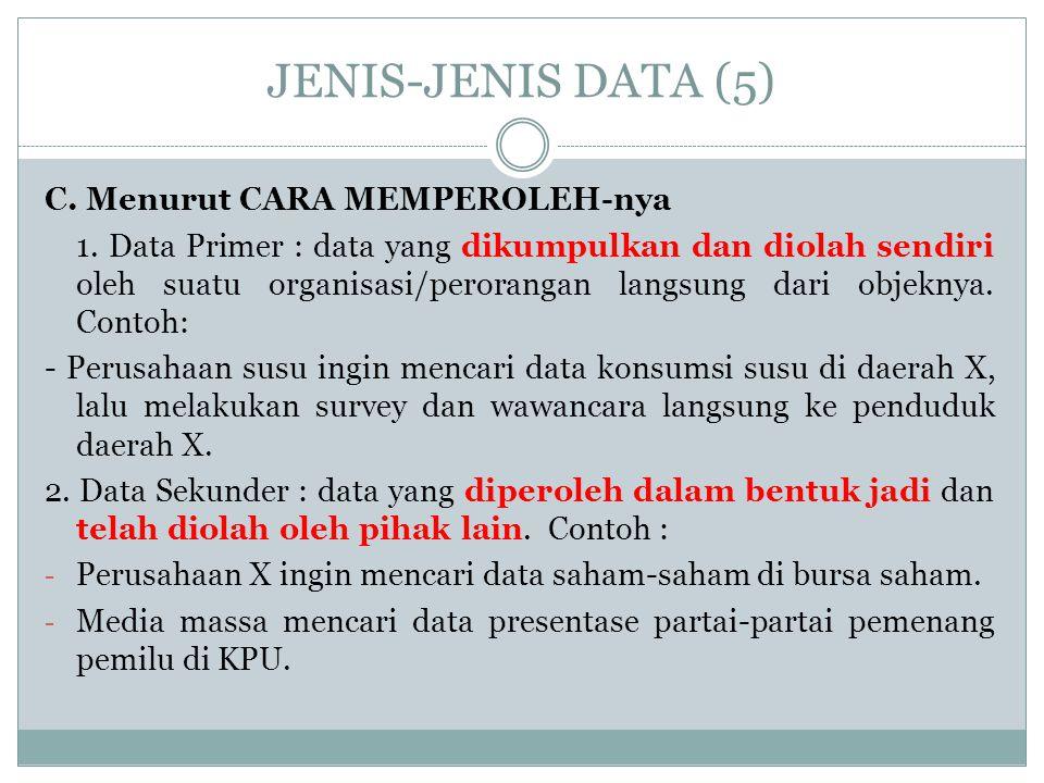 JENIS-JENIS DATA (5) C. Menurut CARA MEMPEROLEH-nya