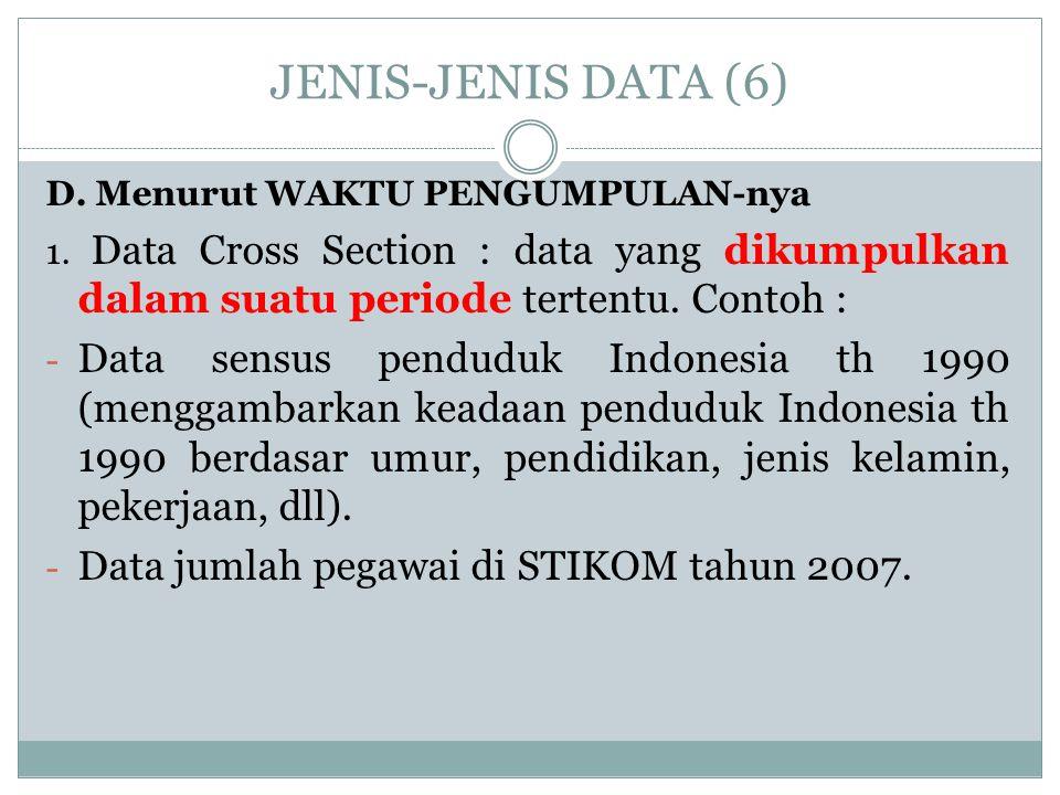 JENIS-JENIS DATA (6) D. Menurut WAKTU PENGUMPULAN-nya. 1. Data Cross Section : data yang dikumpulkan dalam suatu periode tertentu. Contoh :