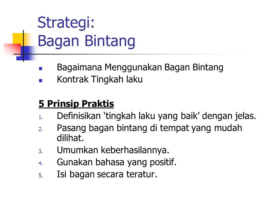 Strategi: Bagan Bintang