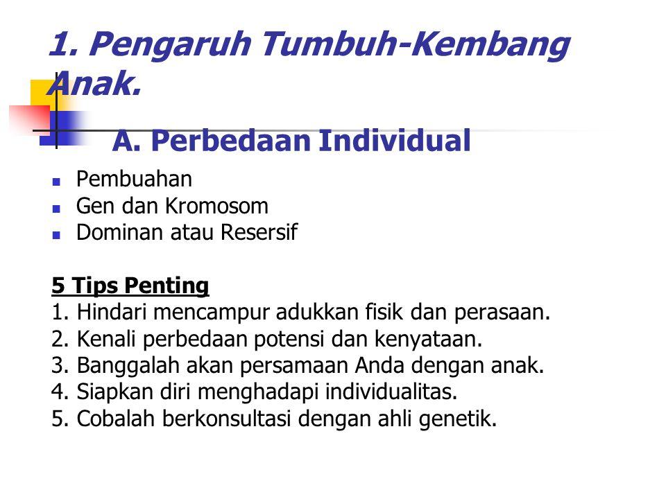 A. Perbedaan Individual