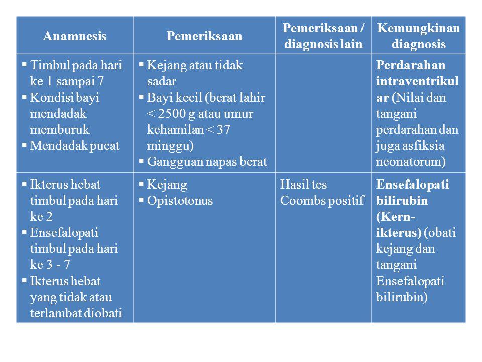 Pemeriksaan / diagnosis lain Kemungkinan diagnosis