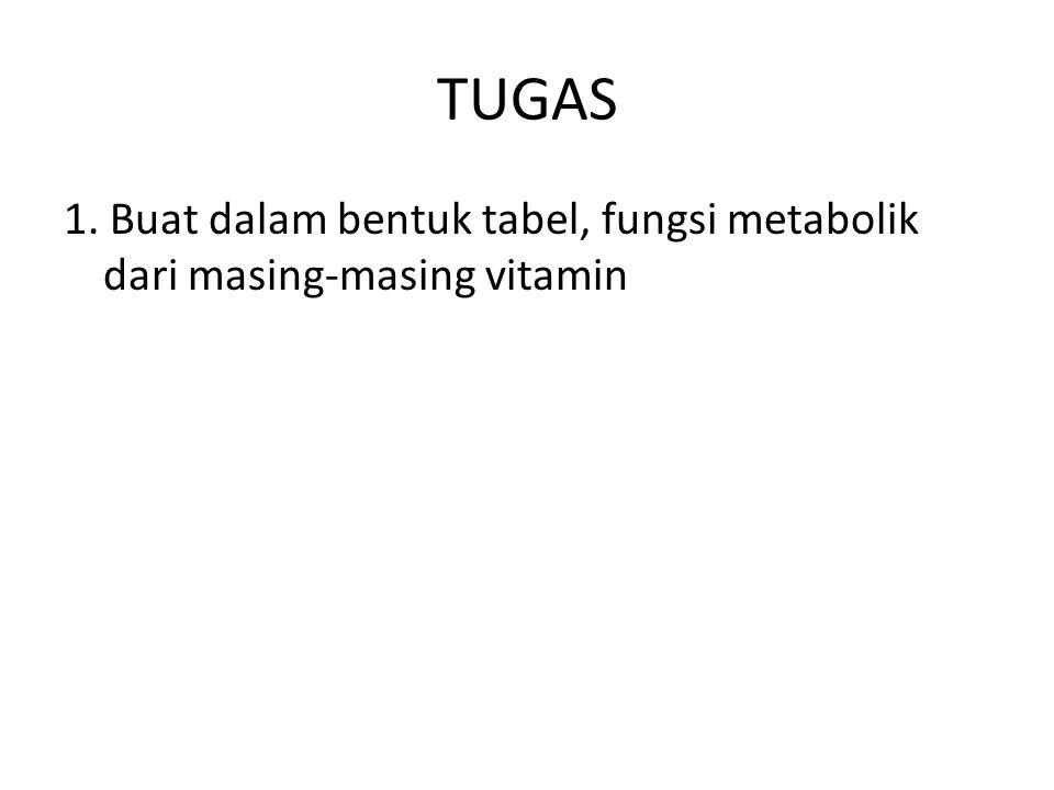 TUGAS 1. Buat dalam bentuk tabel, fungsi metabolik dari masing-masing vitamin