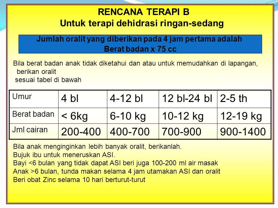 4 bl 4-12 bl 12 bl-24 bl 2-5 th < 6kg 6-10 kg 10-12 kg 12-19 kg