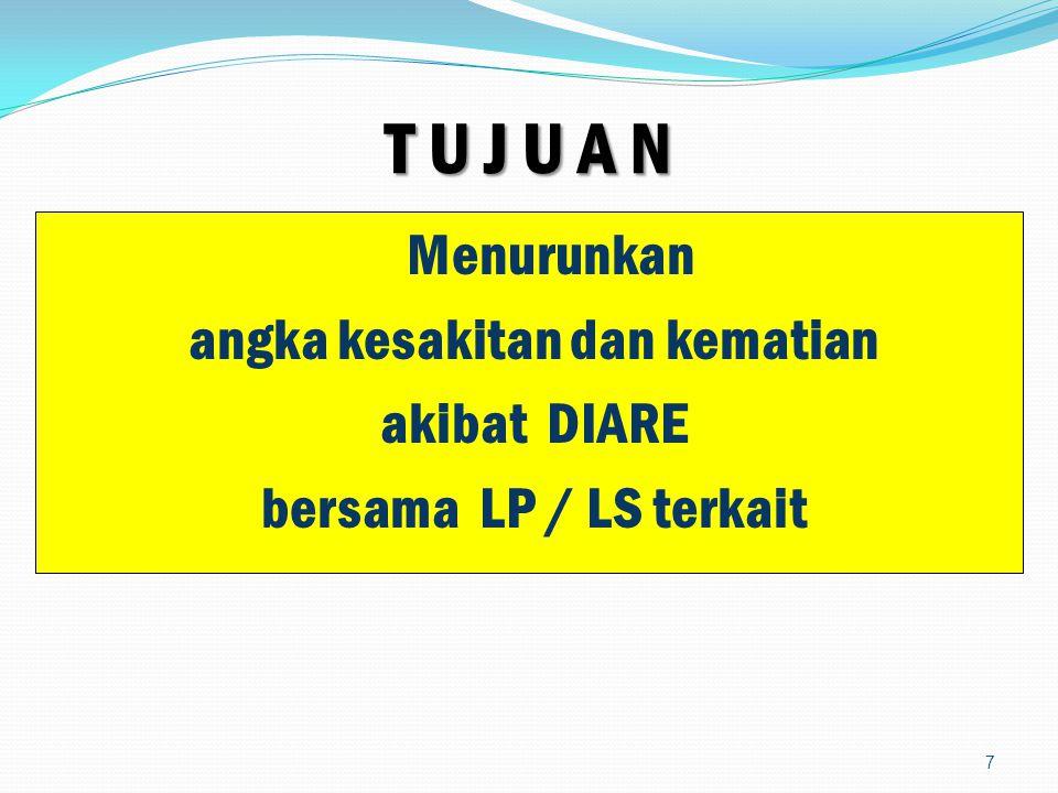 T U J U A N Menurunkan angka kesakitan dan kematian akibat DIARE bersama LP / LS terkait