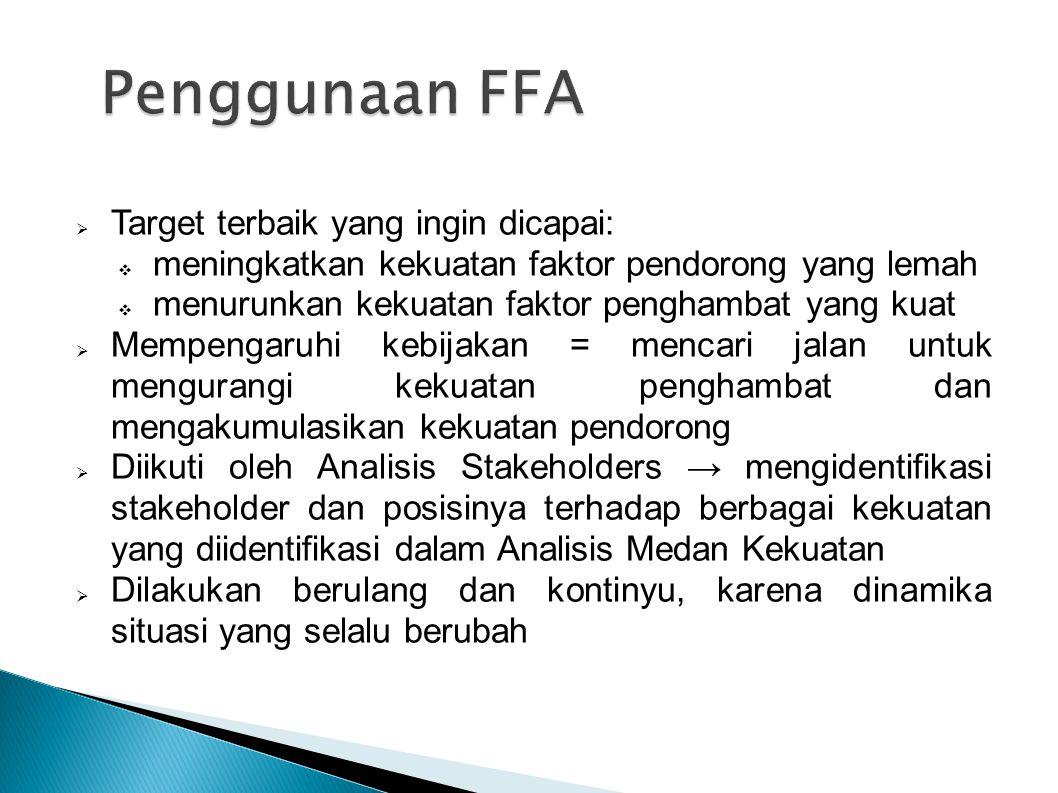 Penggunaan FFA Target terbaik yang ingin dicapai: