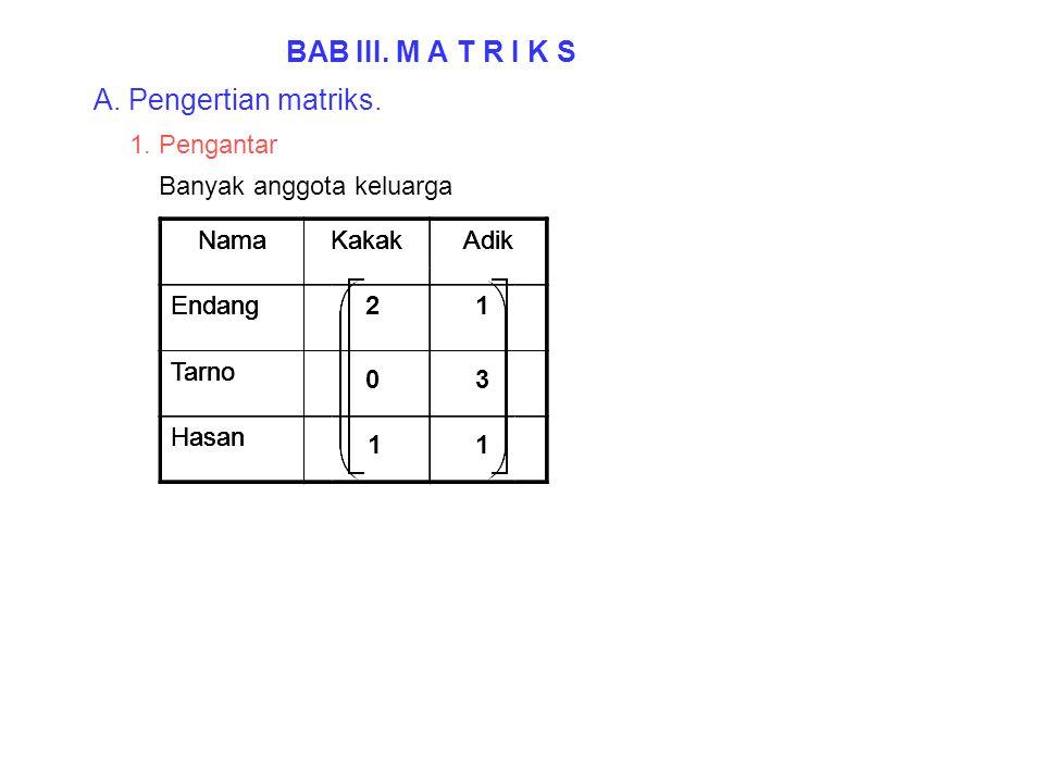 BAB III. M A T R I K S A. Pengertian matriks. 1