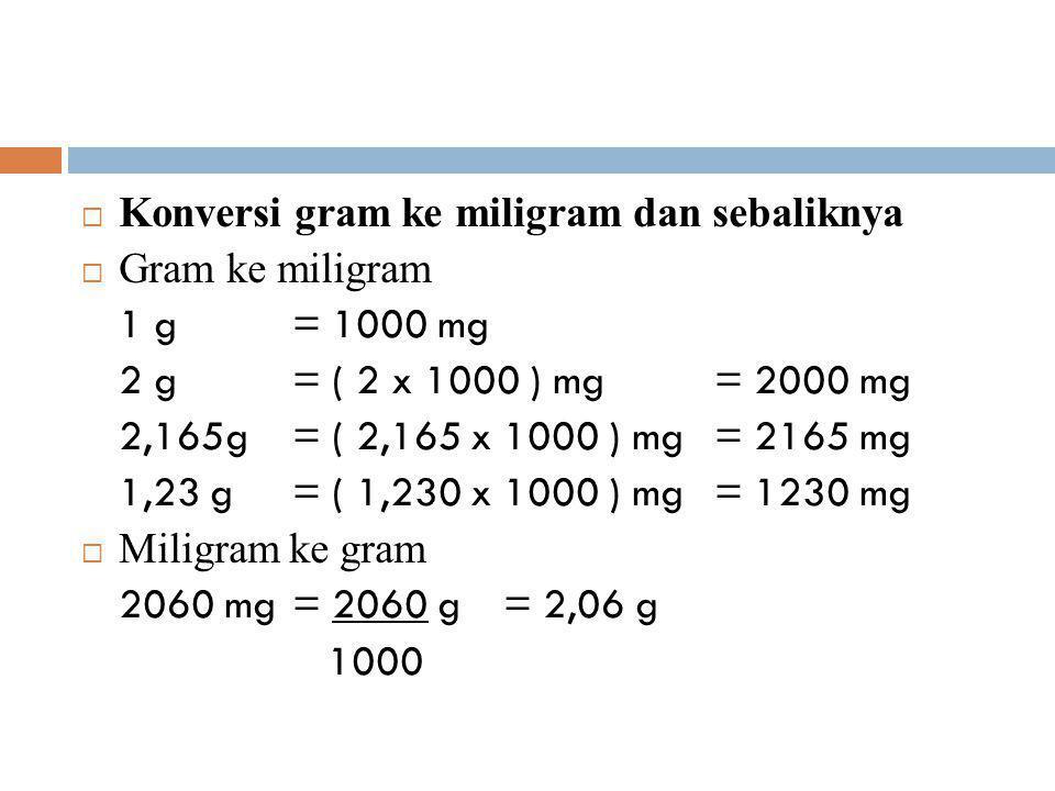 Konversi gram ke miligram dan sebaliknya