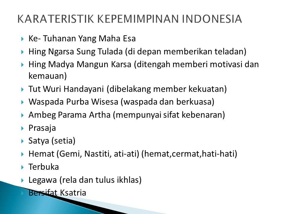 KARATERISTIK KEPEMIMPINAN INDONESIA