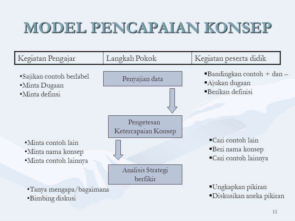 MODEL PENCAPAIAN KONSEP