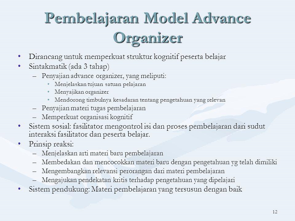 Pembelajaran Model Advance Organizer