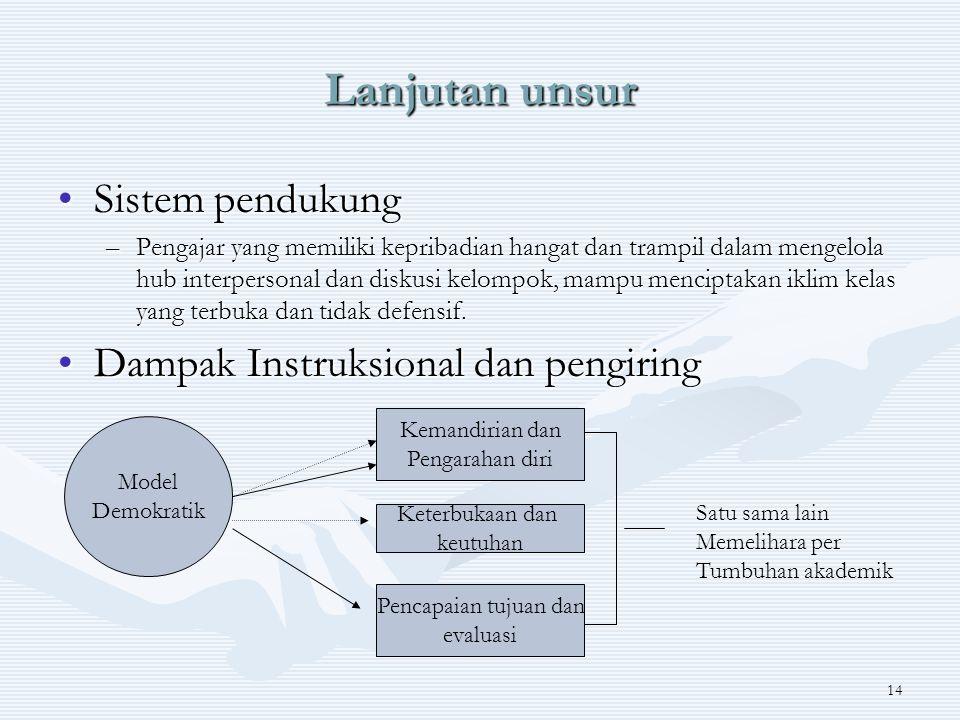 Lanjutan unsur Sistem pendukung Dampak Instruksional dan pengiring