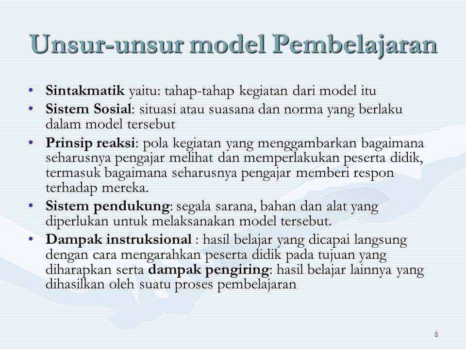 Unsur-unsur model Pembelajaran