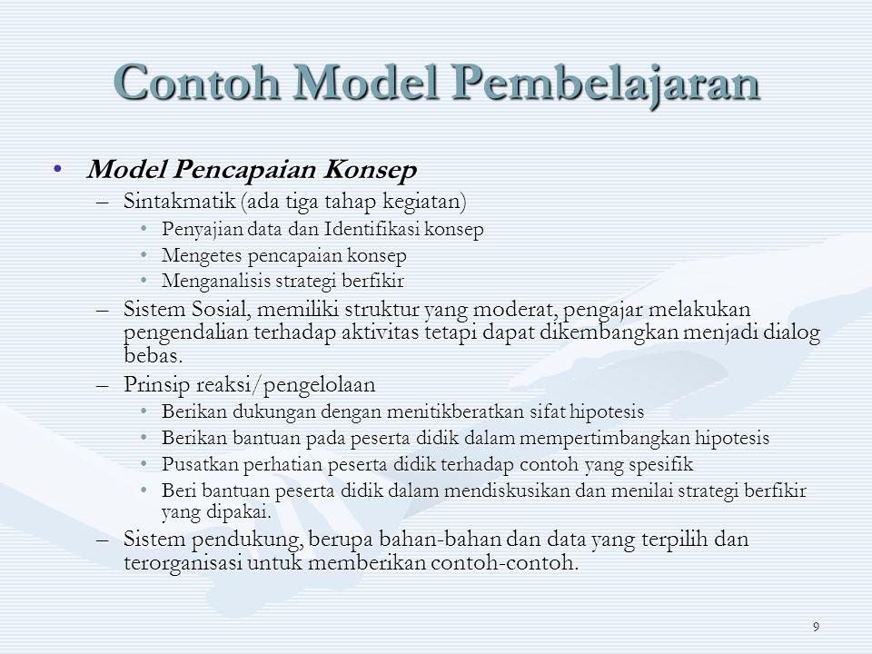 Contoh Model Pembelajaran