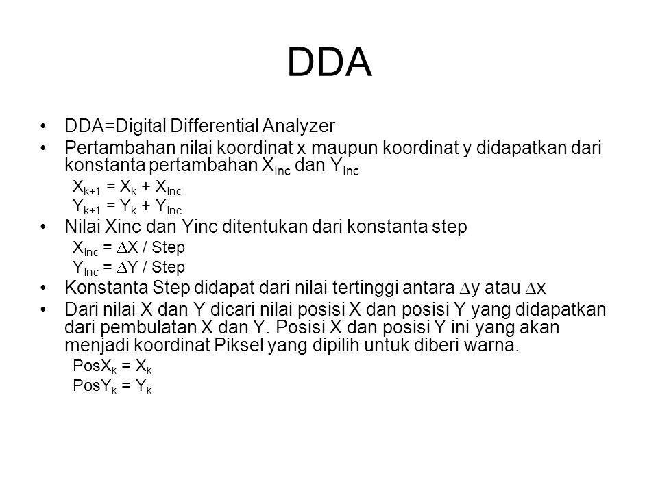 DDA DDA=Digital Differential Analyzer