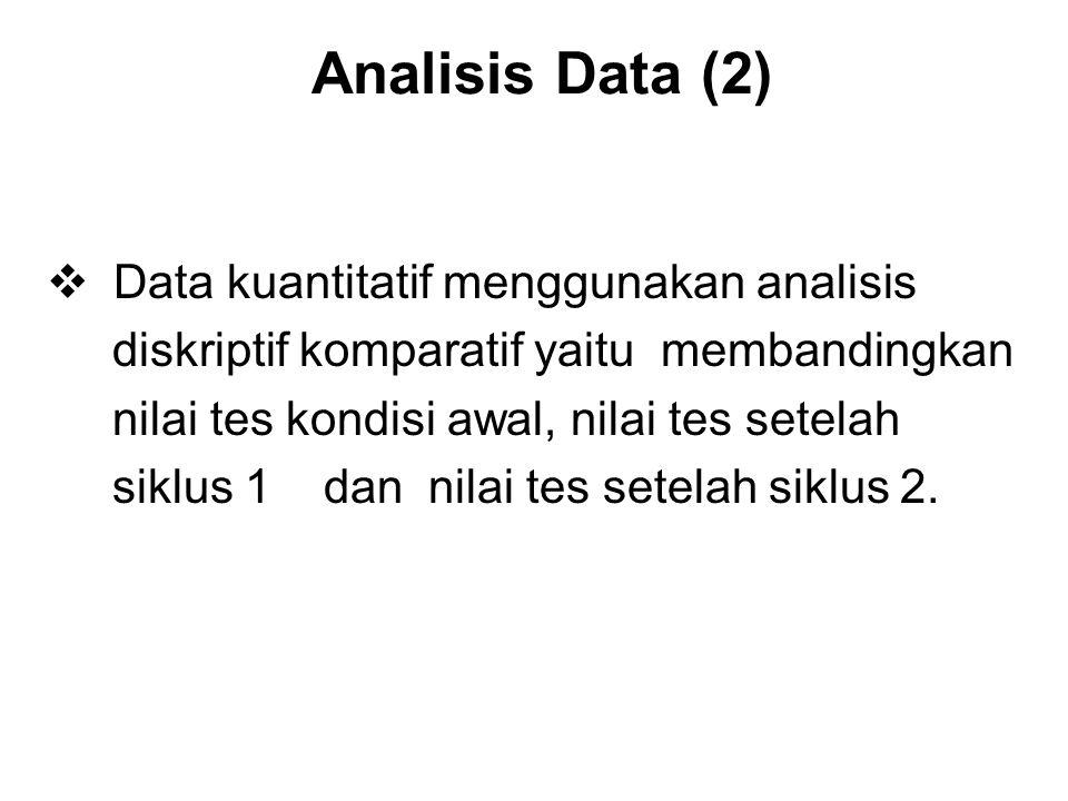 Analisis Data (2) Data kuantitatif menggunakan analisis