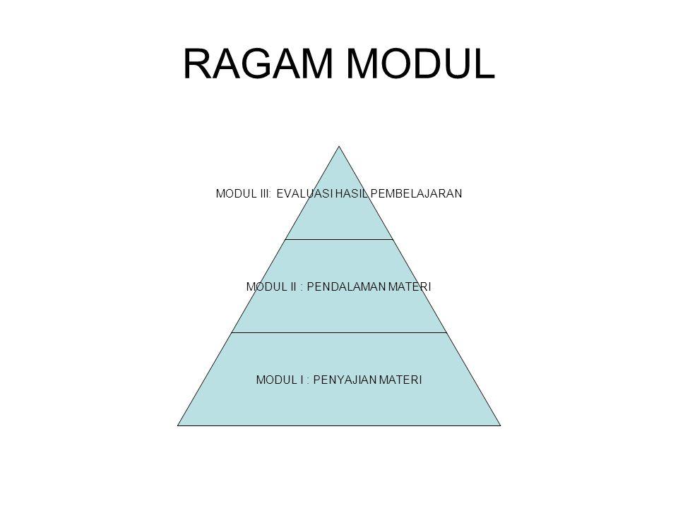 RAGAM MODUL