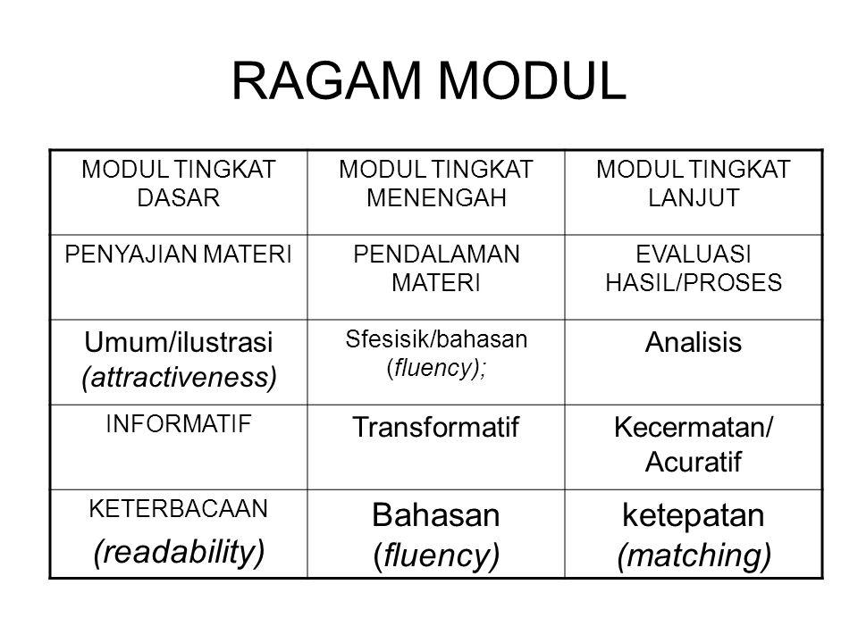RAGAM MODUL (readability) Bahasan (fluency) ketepatan (matching)
