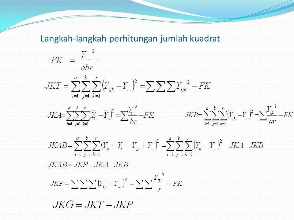 Langkah-langkah perhitungan jumlah kuadrat