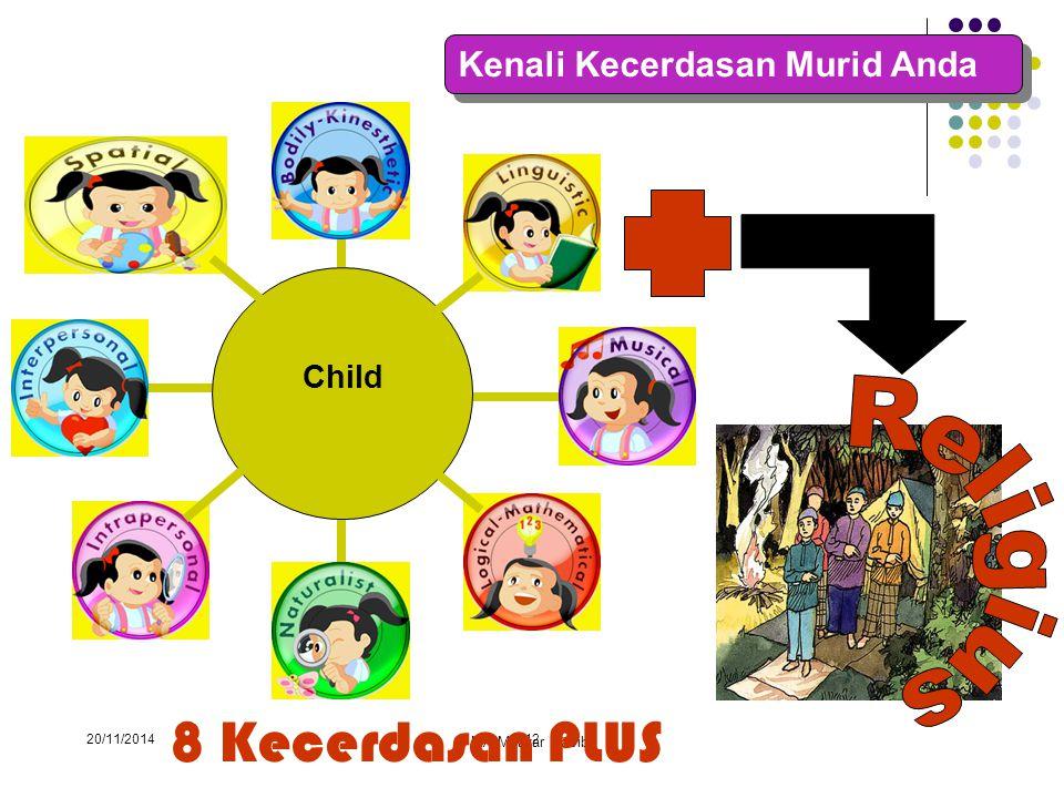 8 Kecerdasan PLUS Religius Kenali Kecerdasan Murid Anda Child
