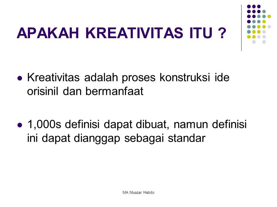 APAKAH KREATIVITAS ITU