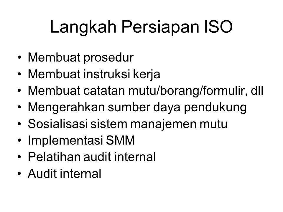 Langkah Persiapan ISO Membuat prosedur Membuat instruksi kerja