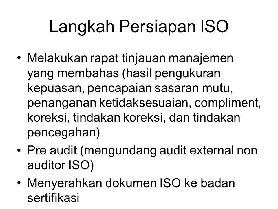 Langkah Persiapan ISO