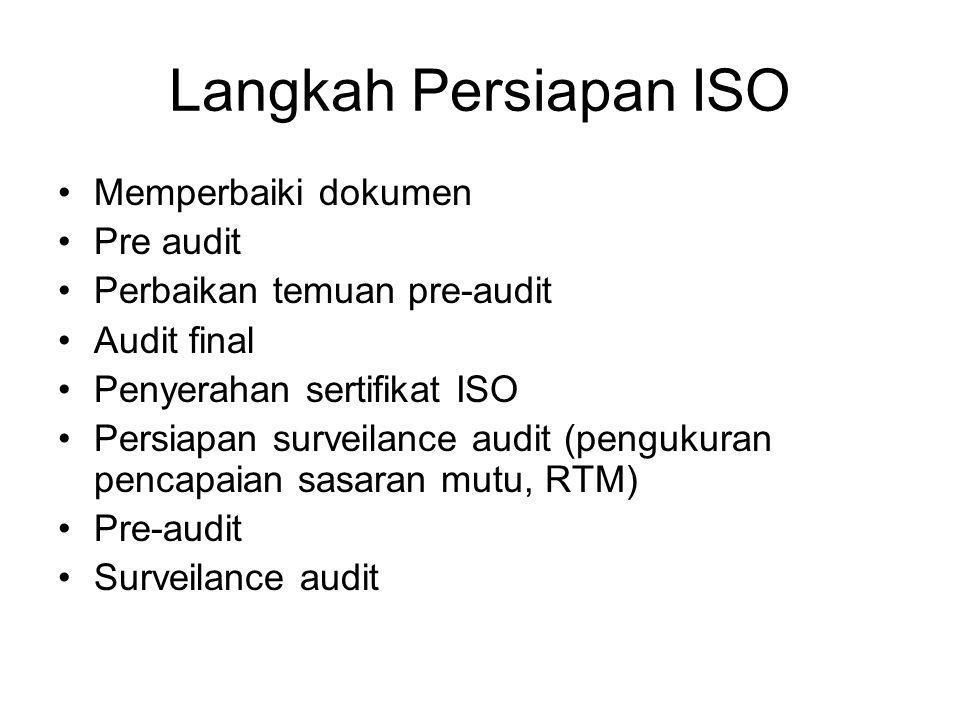 Langkah Persiapan ISO Memperbaiki dokumen Pre audit