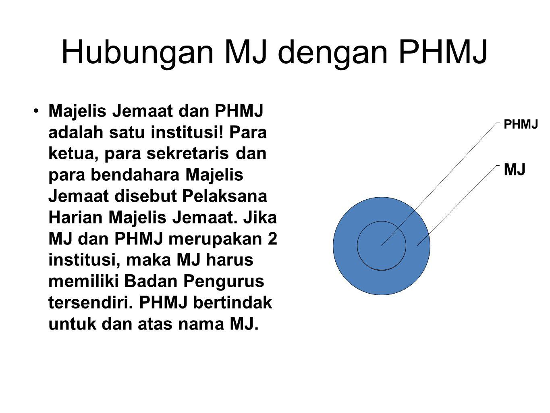 Hubungan MJ dengan PHMJ