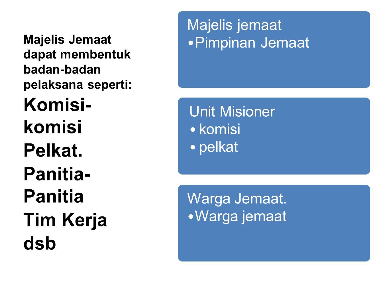 Komisi- komisi Pelkat. Panitia- Panitia Tim Kerja dsb Majelis jemaat