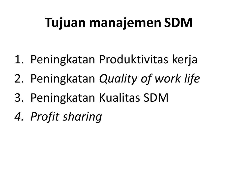 Tujuan manajemen SDM Peningkatan Produktivitas kerja