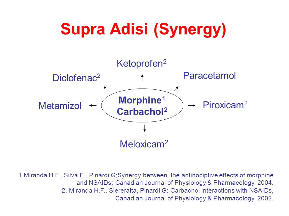 Supra Adisi (Synergy) Ketoprofen2 Paracetamol Diclofenac2 Morphine1