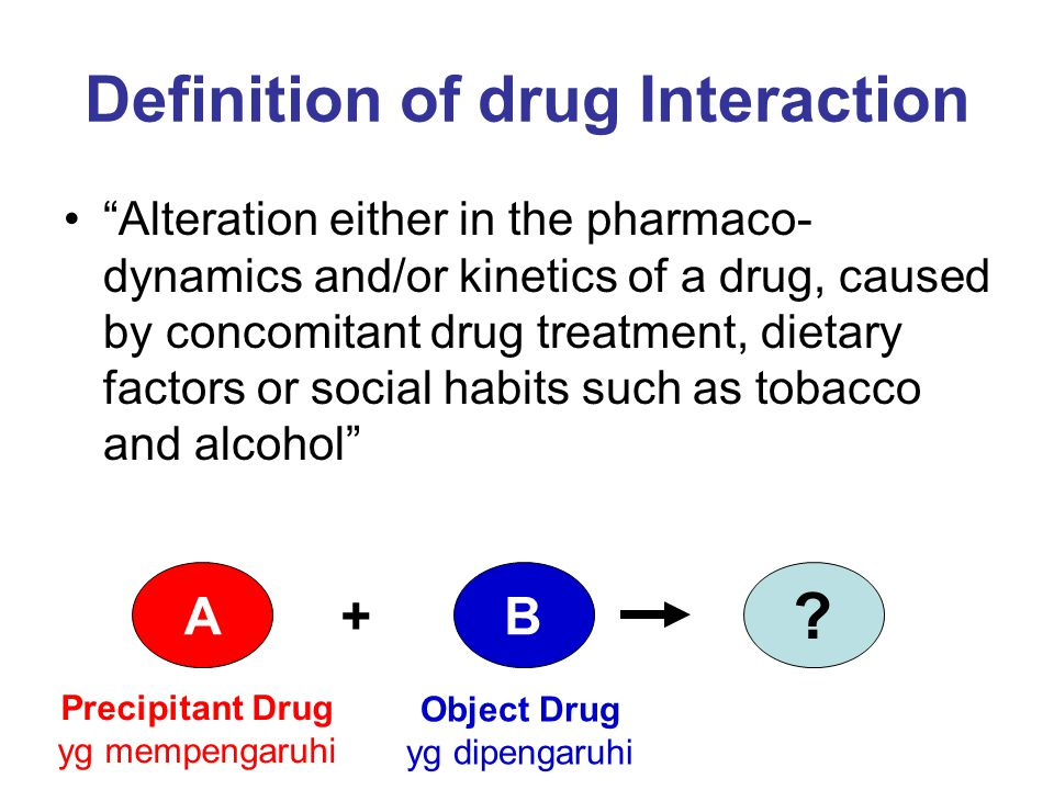 Definition of drug Interaction