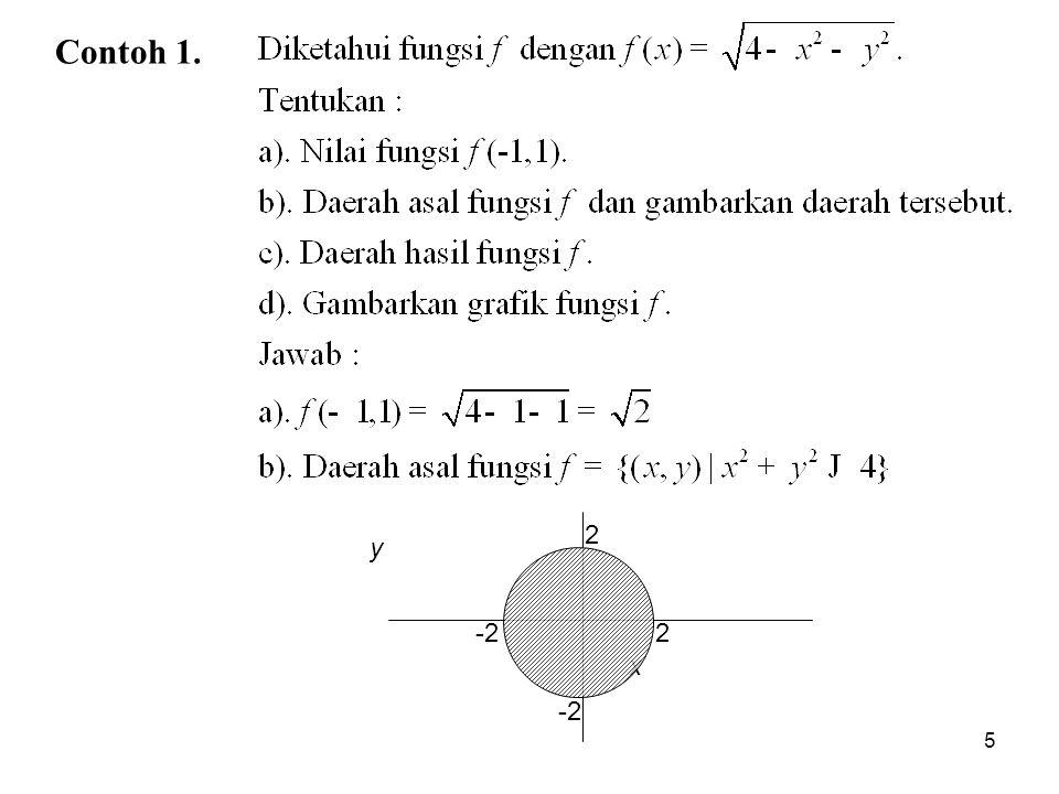Contoh 1. 2 -2 y x