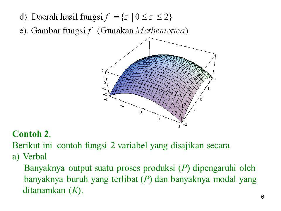 Contoh 2. Berikut ini contoh fungsi 2 variabel yang disajikan secara. Verbal. Banyaknya output suatu proses produksi (P) dipengaruhi oleh.