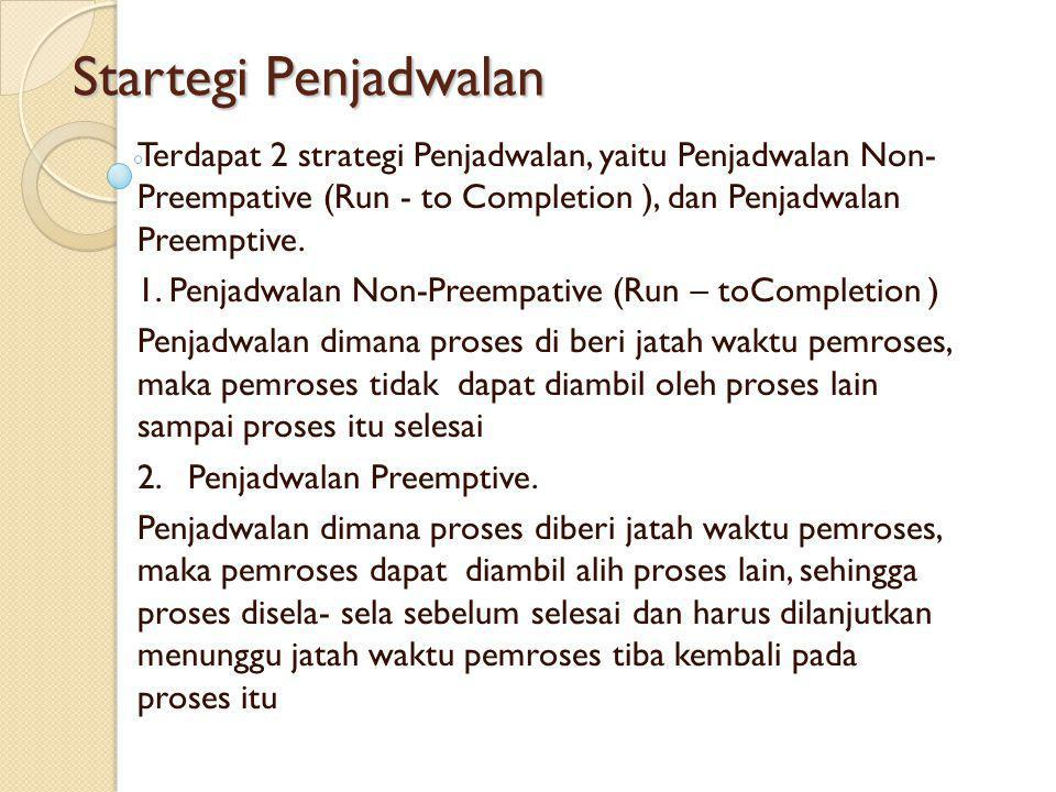 Startegi Penjadwalan Terdapat 2 strategi Penjadwalan, yaitu Penjadwalan Non- Preempative (Run - to Completion ), dan Penjadwalan Preemptive.
